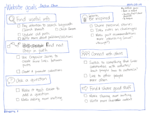 How To Map Out Your Website Goals