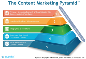 content-marketing-2