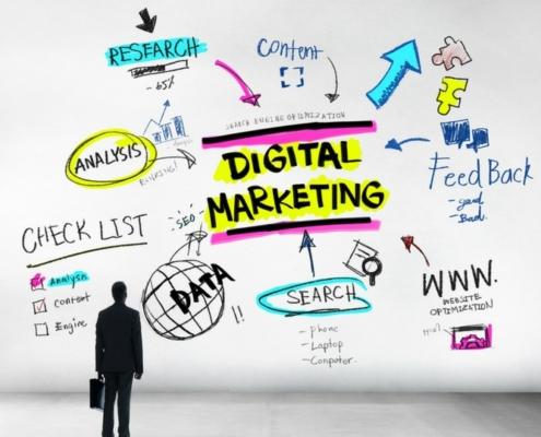 marketing-ahead-of-curve-1